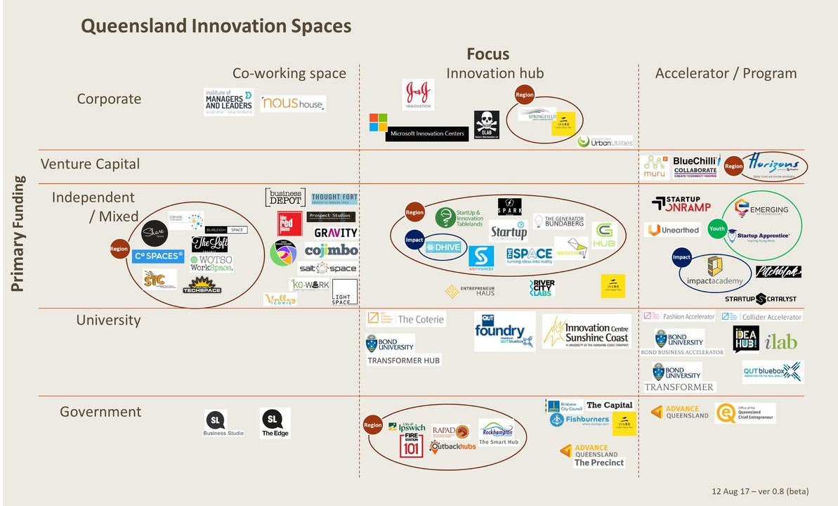 Models of innovation spaces: A map of Queensland's accelerators, innovation hubs, and co-working spaces