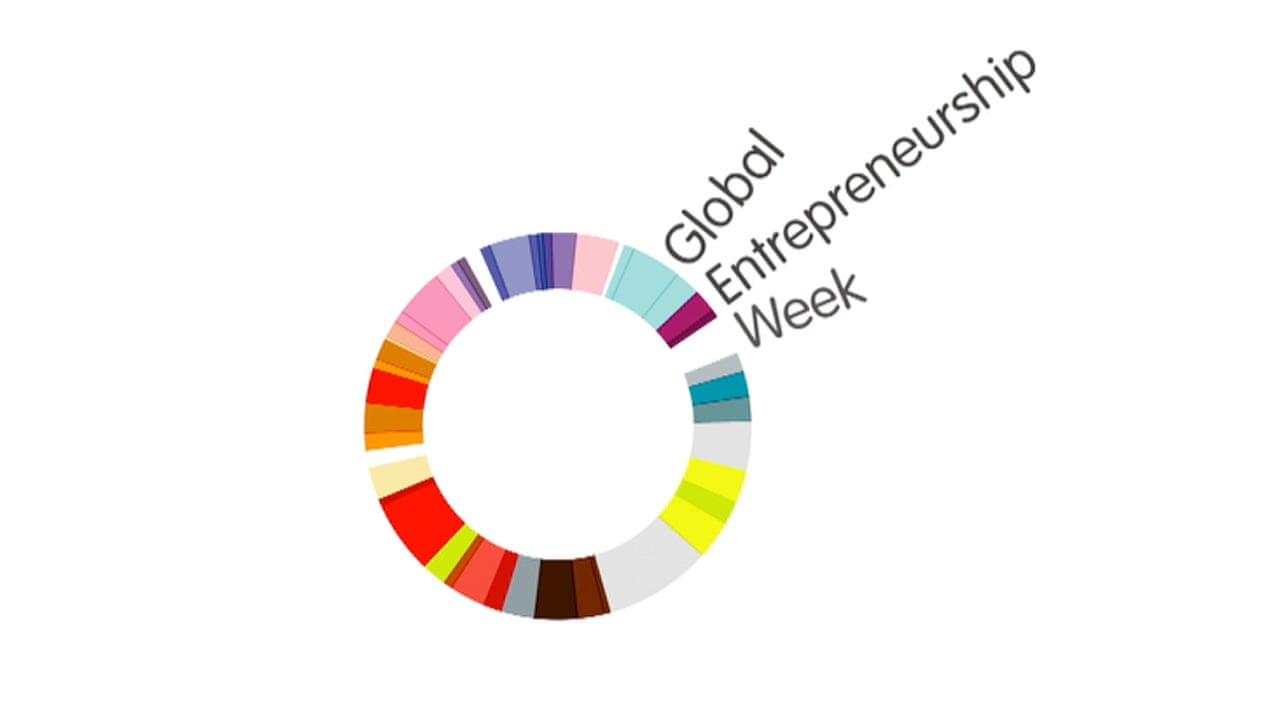 Global Entrepreneurship Week Australia 2019 – 18-24 November