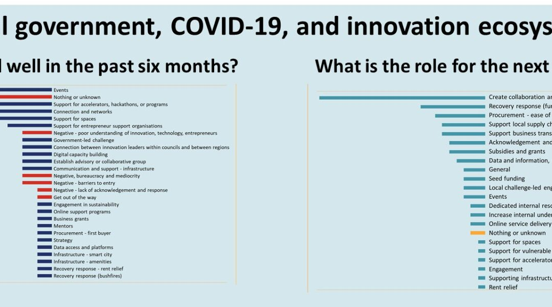The role of local government in entrepreneur and innovation support, as seen through COVID-19 impacts