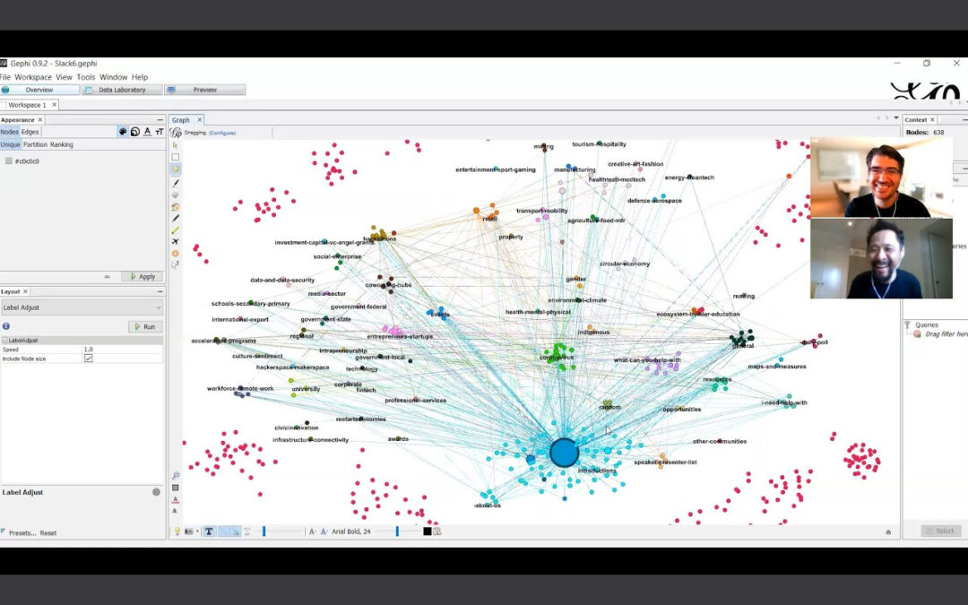 Measure value in virtual communities with the Australian Innovation Community Slack network
